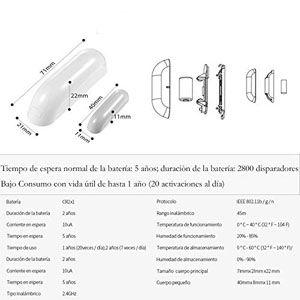 esquema montaje Aktivstar Alarma para Puerta domótica2021