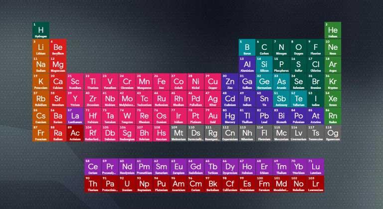 tabla periódica de google interactiva